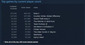 clicker-heroes-steam-players-chart-top-10-001