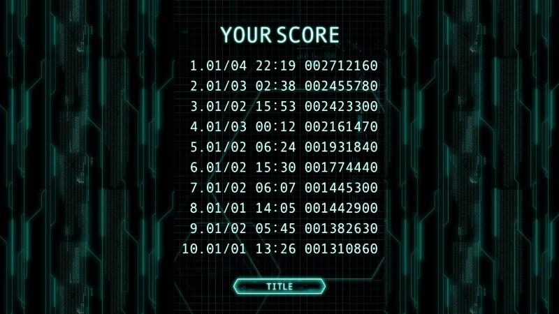オマケ。私が通しでクリアした際のスコアボード(1位の数字)。 永パがあるのでこのゲームの総合スコアには本質的なところで価値はないのだが……