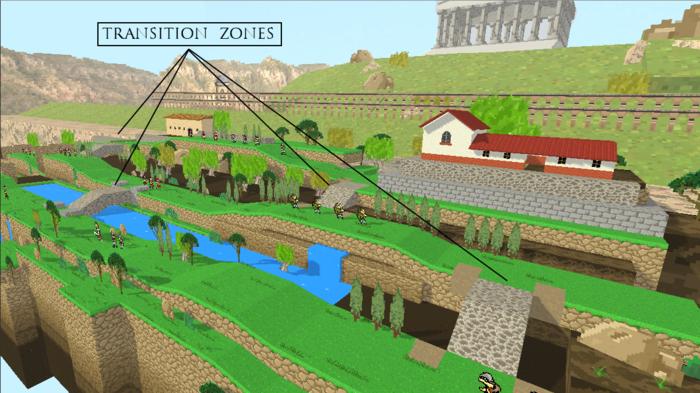 数本の横レーンと移行ゾーン(Transition Zones)で構成されている『Super Roman Conquest』のマップ