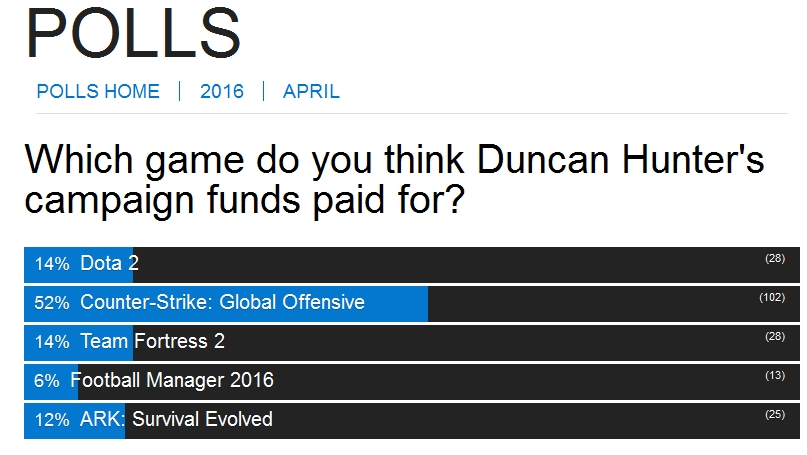 fec-questioning-duncan-hunter-1300-dollar-purchase-of-steam-games-002