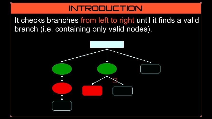 AI処理ルーチンの説明。丸ノードが条件判断で、四角ノードがロボットの実行。四角ノードに達しなければ分岐をさかのぼり、ひとつ右の分岐をあたる。